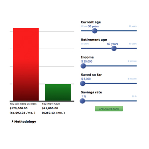 Online Tools and Calculators | The Standard | Individuals & Families