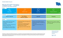 Ready Enroll Timeline