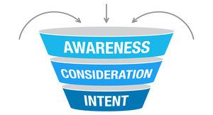 Intent, Consideration, Awareness